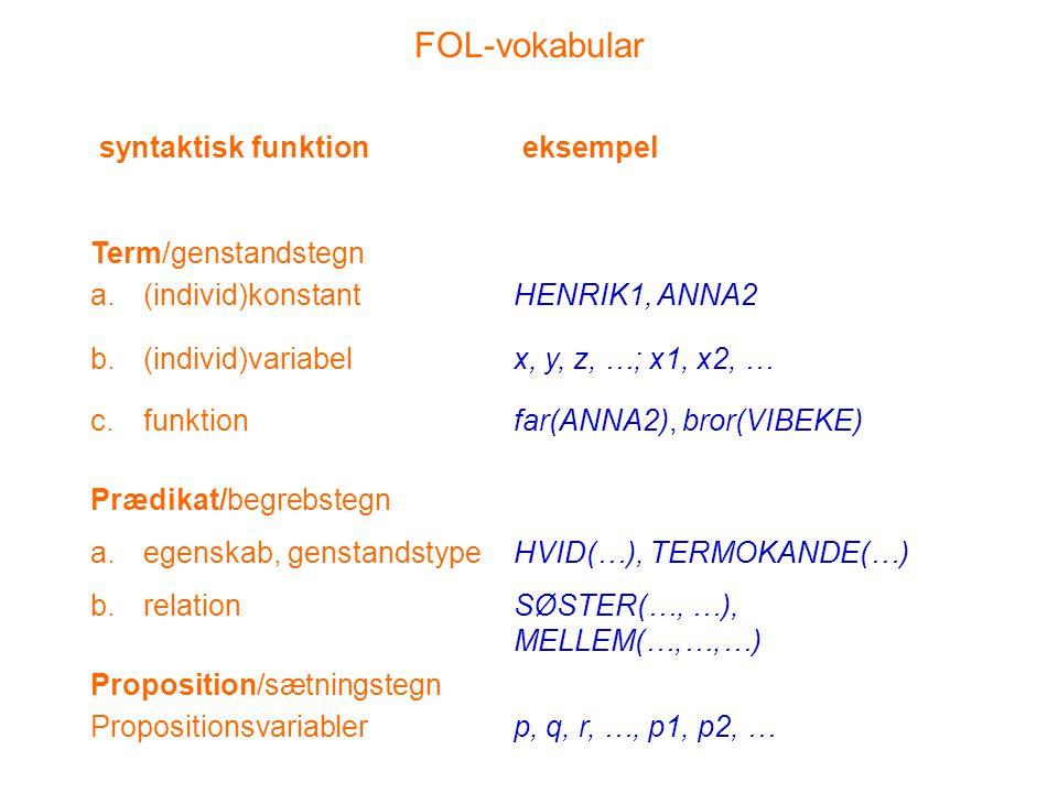 FOL-vokabular syntaktisk funktion eksempel Term/genstandstegn