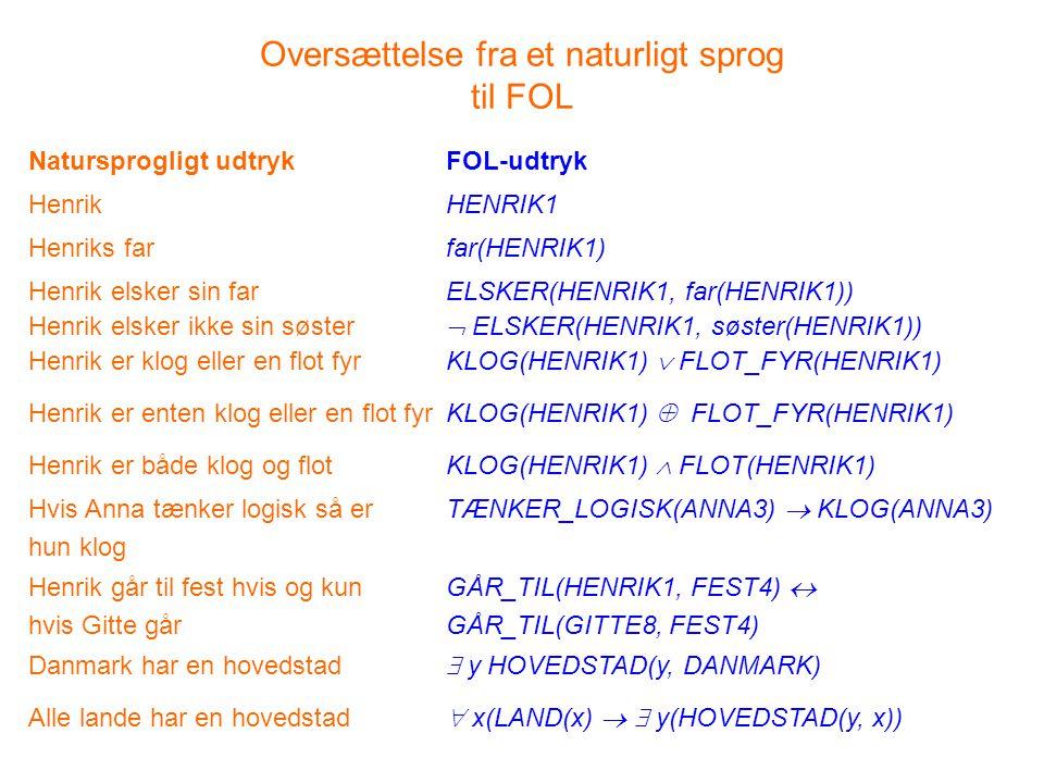 Oversættelse fra et naturligt sprog til FOL