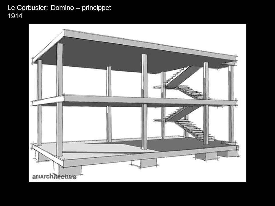 Le Corbusier: Domino – princippet