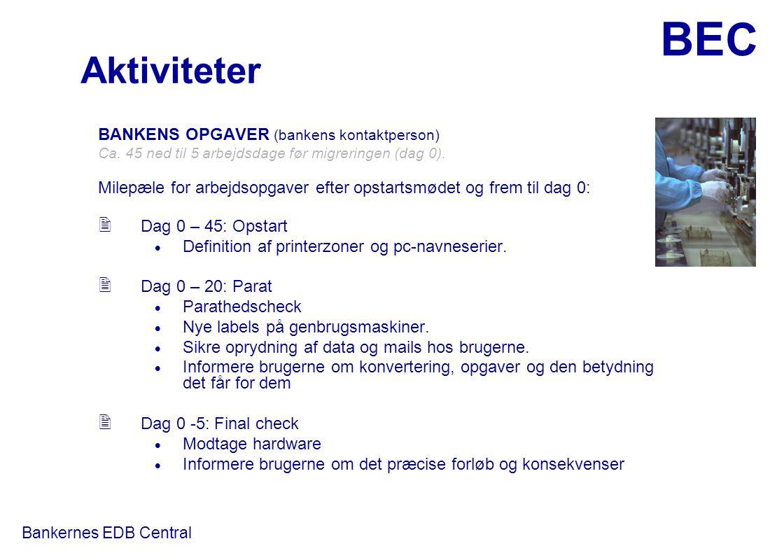 Aktiviteter BANKENS OPGAVER (bankens kontaktperson)