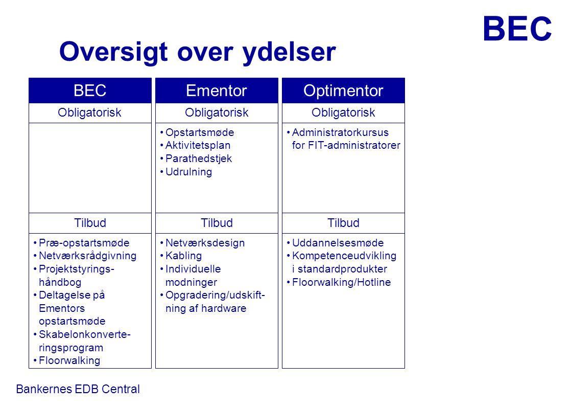 Oversigt over ydelser BEC Ementor Optimentor Obligatorisk Obligatorisk