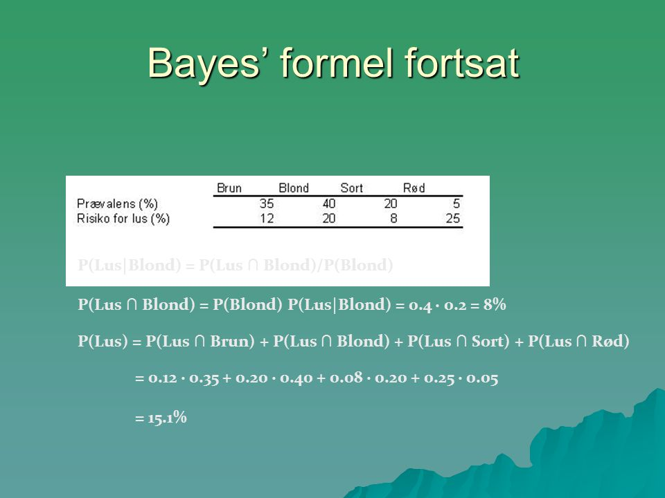 Bayes' formel fortsat P(Lus|Blond) = P(Lus ∩ Blond)/P(Blond)