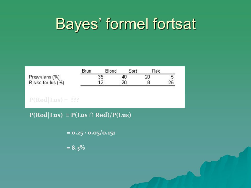 Bayes' formel fortsat P(Rød|Lus) =