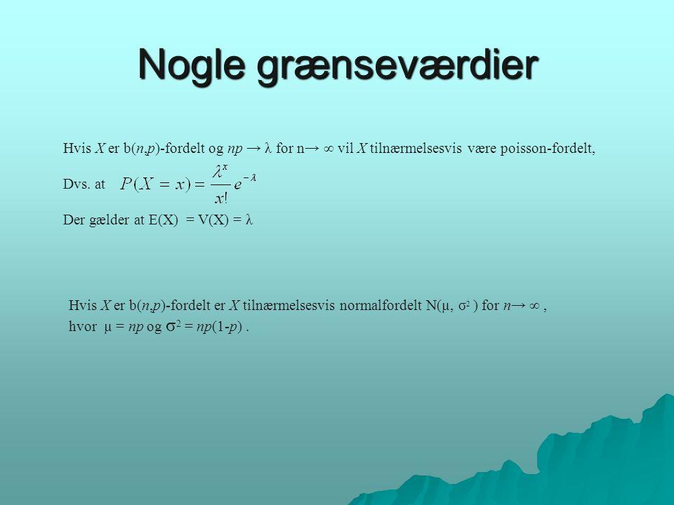 Nogle grænseværdier Hvis X er b(n,p)-fordelt og np → λ for n→ ∞ vil X tilnærmelsesvis være poisson-fordelt,