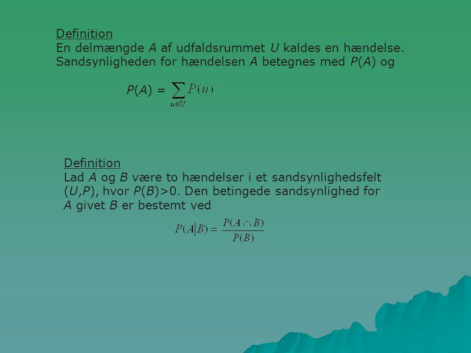 Definition En delmængde A af udfaldsrummet U kaldes en hændelse. Sandsynligheden for hændelsen A betegnes med P(A) og.