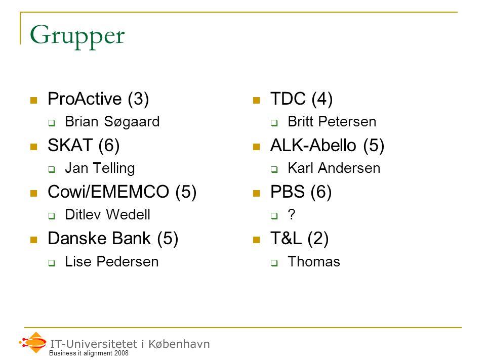 Grupper ProActive (3) SKAT (6) Cowi/EMEMCO (5) Danske Bank (5) TDC (4)