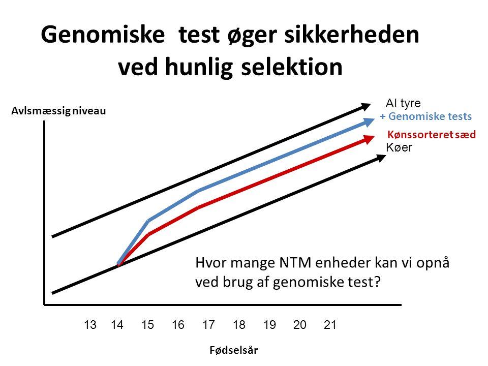 Genomiske test øger sikkerheden ved hunlig selektion
