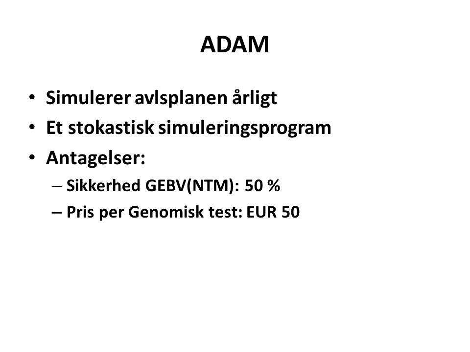 ADAM Simulerer avlsplanen årligt Et stokastisk simuleringsprogram