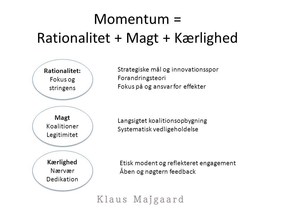 Momentum = Rationalitet + Magt + Kærlighed