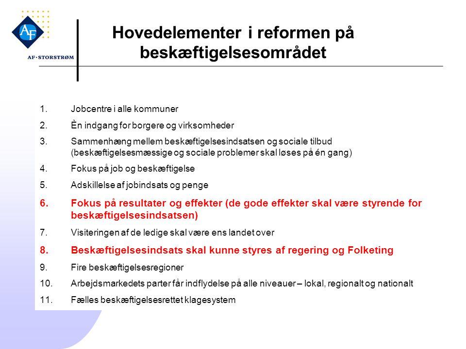Hovedelementer i reformen på beskæftigelsesområdet
