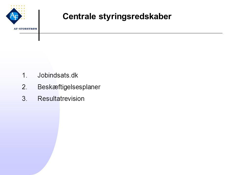 Centrale styringsredskaber