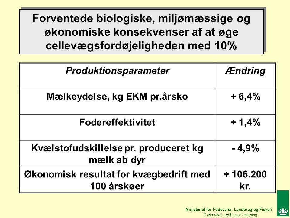 Forventede biologiske, miljømæssige og økonomiske konsekvenser af at øge cellevægsfordøjeligheden med 10%