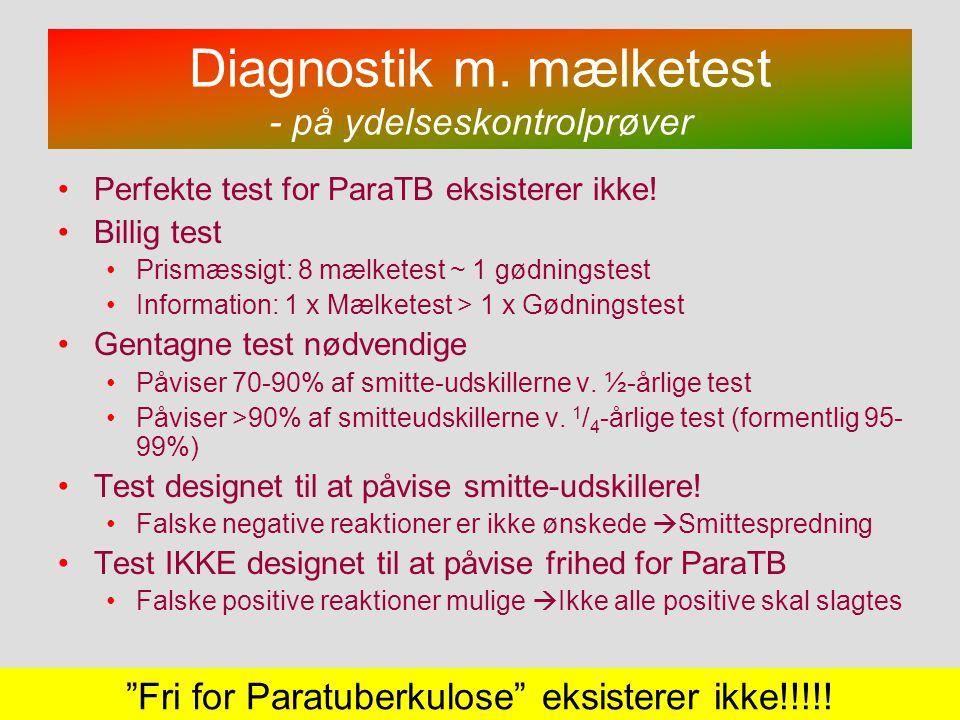 Diagnostik m. mælketest - på ydelseskontrolprøver