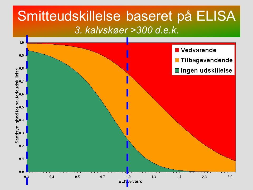 Smitteudskillelse baseret på ELISA 3. kalvskøer >300 d.e.k.
