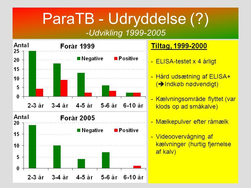 ParaTB - Udryddelse ( ) -Udvikling 1999-2005