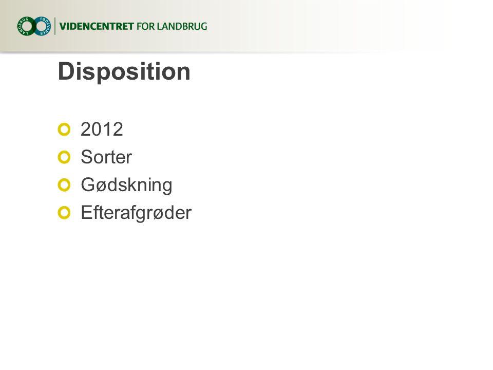 Disposition 2012 Sorter Gødskning Efterafgrøder