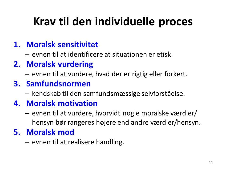 Krav til den individuelle proces