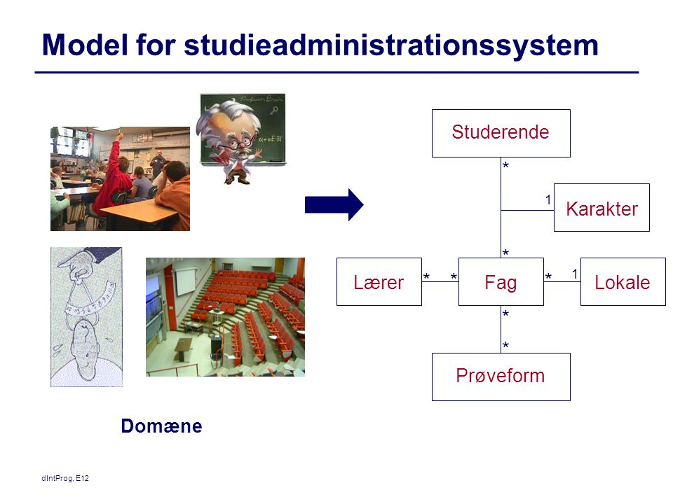 Model for studieadministrationssystem