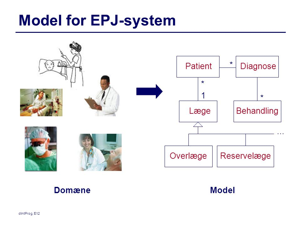 Model for EPJ-system Patient * Diagnose * 1 * Læge Behandling ...