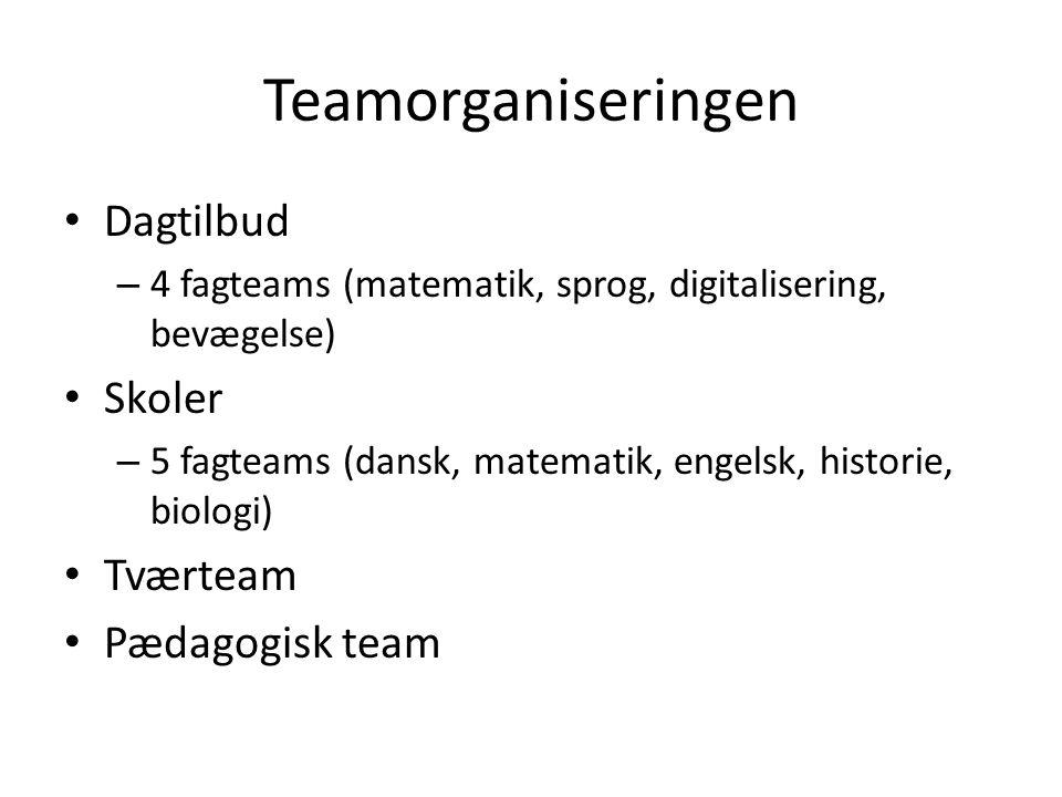 Teamorganiseringen Dagtilbud Skoler Tværteam Pædagogisk team