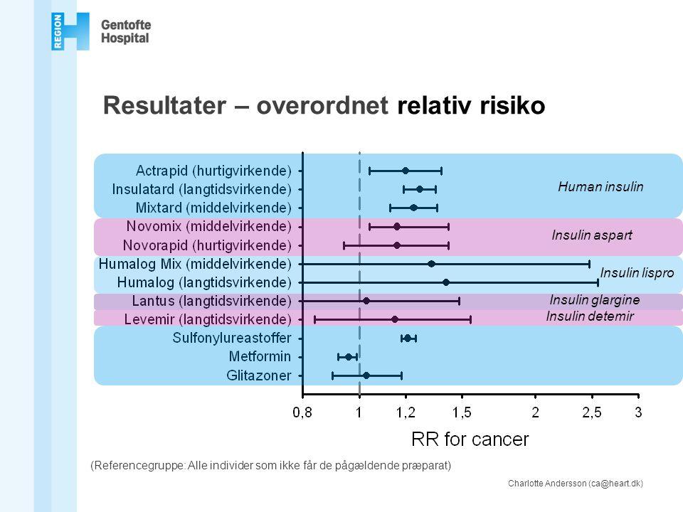 Resultater – overordnet relativ risiko