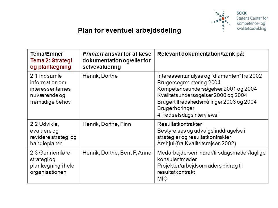 Plan for eventuel arbejdsdeling