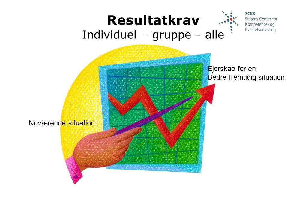 Resultatkrav Individuel – gruppe - alle