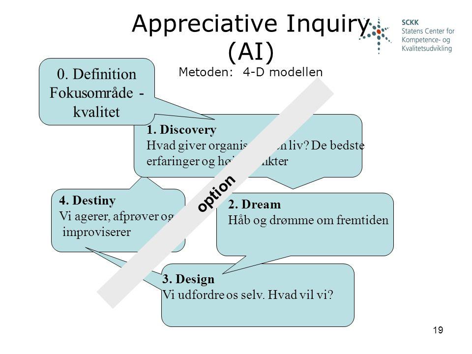 Appreciative Inquiry (AI) Metoden: 4-D modellen