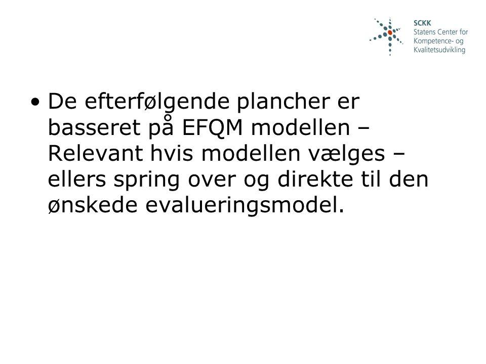 De efterfølgende plancher er basseret på EFQM modellen – Relevant hvis modellen vælges – ellers spring over og direkte til den ønskede evalueringsmodel.