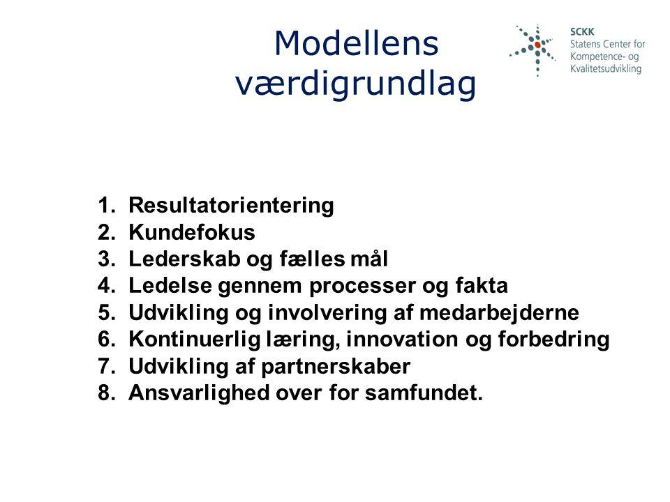 Modellens værdigrundlag