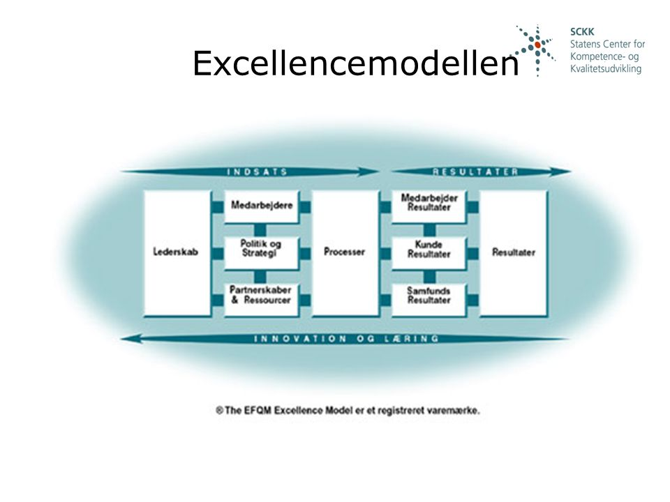 Excellencemodellen