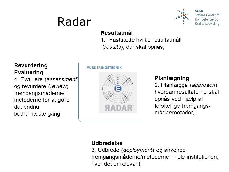 Radar Resultatmål Fastsætte hvilke resultatmåll