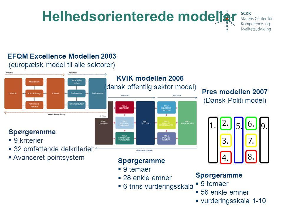 EFQM Excellence Modellen 2003