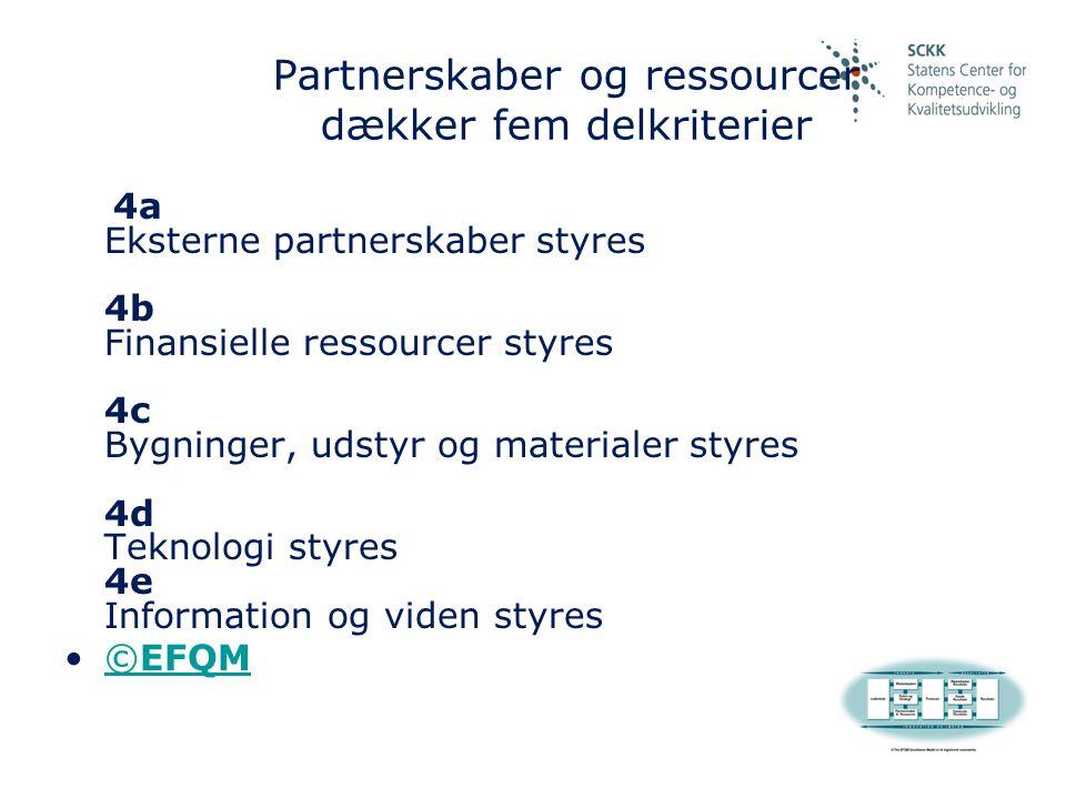 Partnerskaber og ressourcer dækker fem delkriterier