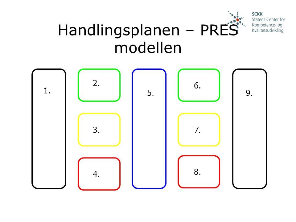 Handlingsplanen – PRES modellen