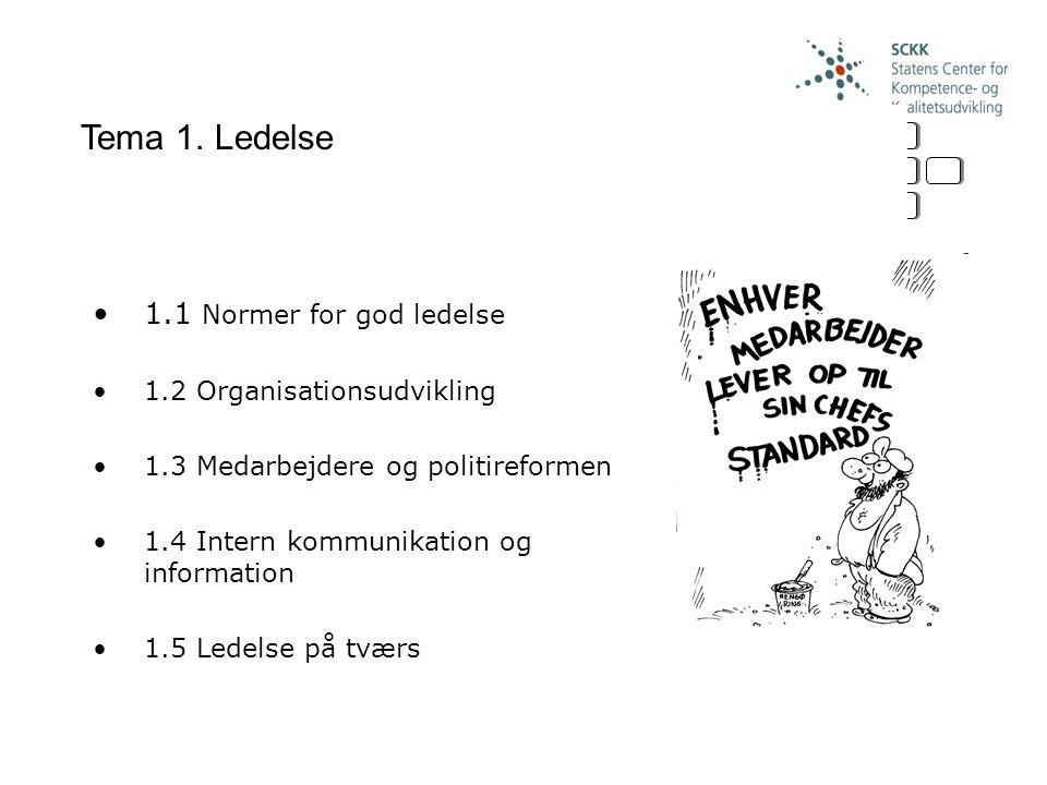 Tema 1. Ledelse 1.1 Normer for god ledelse 1.2 Organisationsudvikling