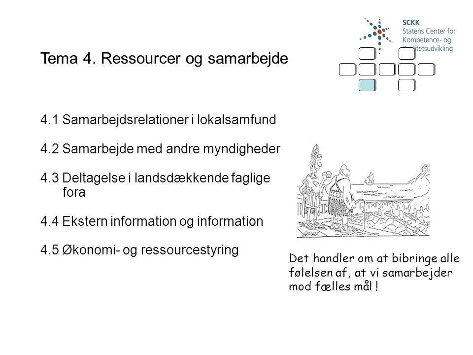 Tema 4. Ressourcer og samarbejde