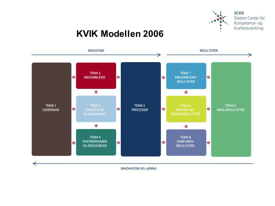 KVIK Modellen 2006 Sammenhæng mellem