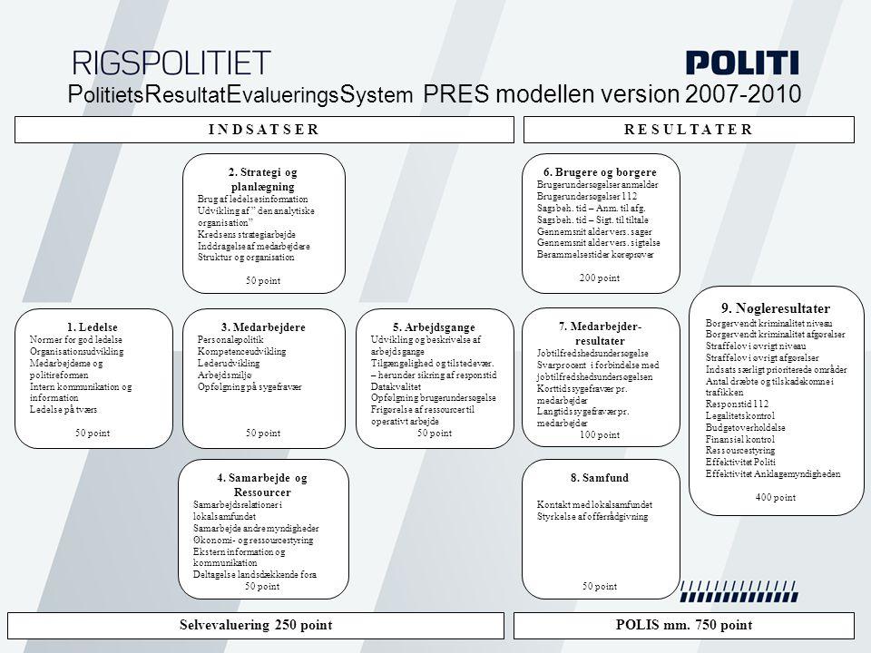 PolitietsResultatEvalueringsSystem PRES modellen version 2007-2010
