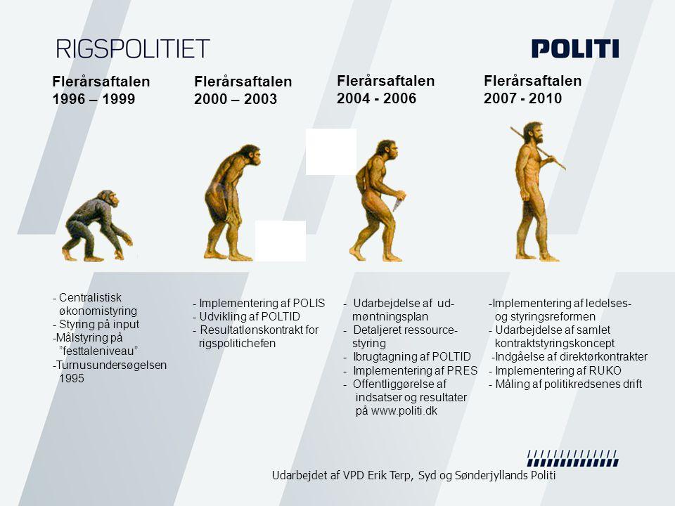 Udarbejdet af VPD Erik Terp, Syd og Sønderjyllands Politi