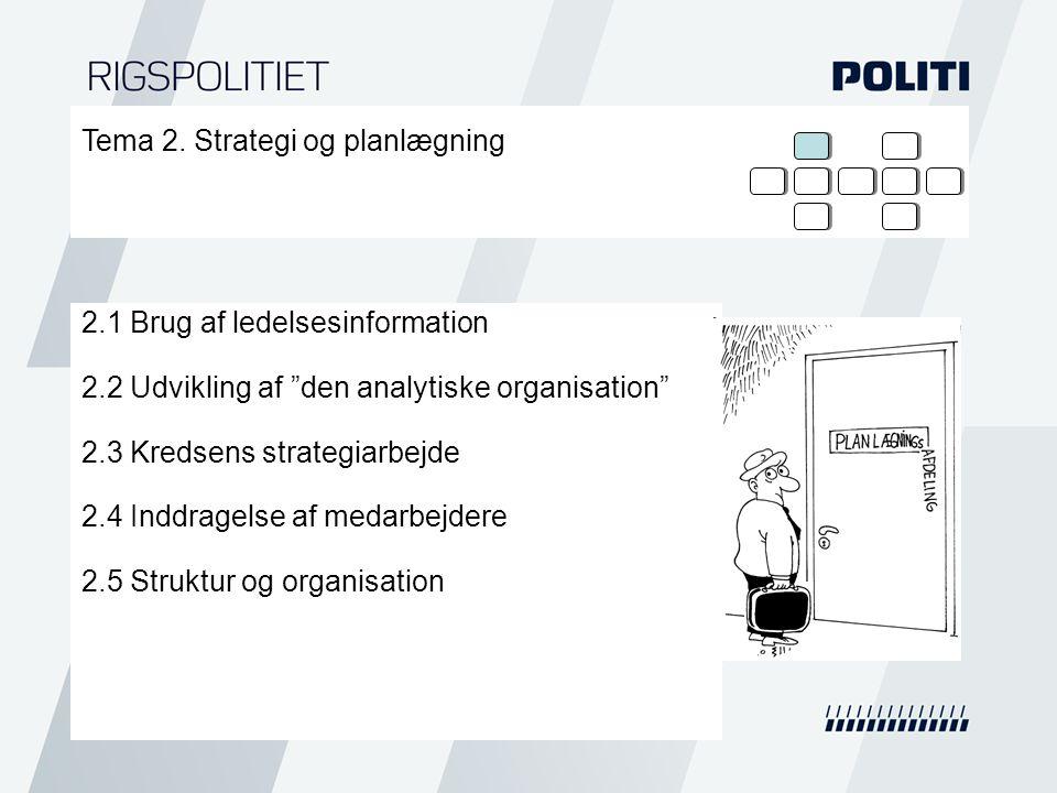Tema 2. Strategi og planlægning