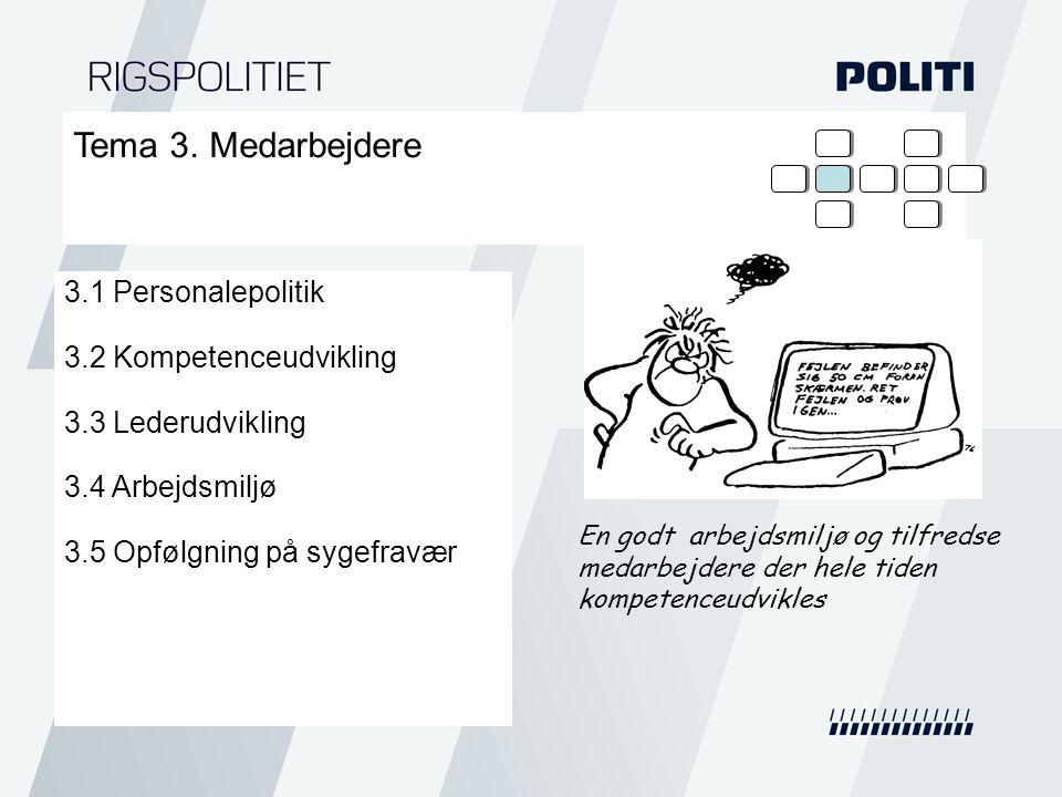 Tema 3. Medarbejdere 3.1 Personalepolitik 3.2 Kompetenceudvikling