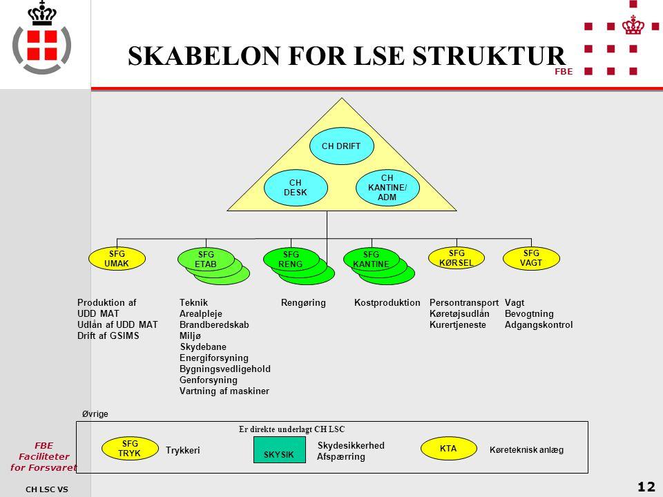 SKABELON FOR LSE STRUKTUR