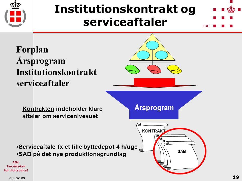 Institutionskontrakt og serviceaftaler