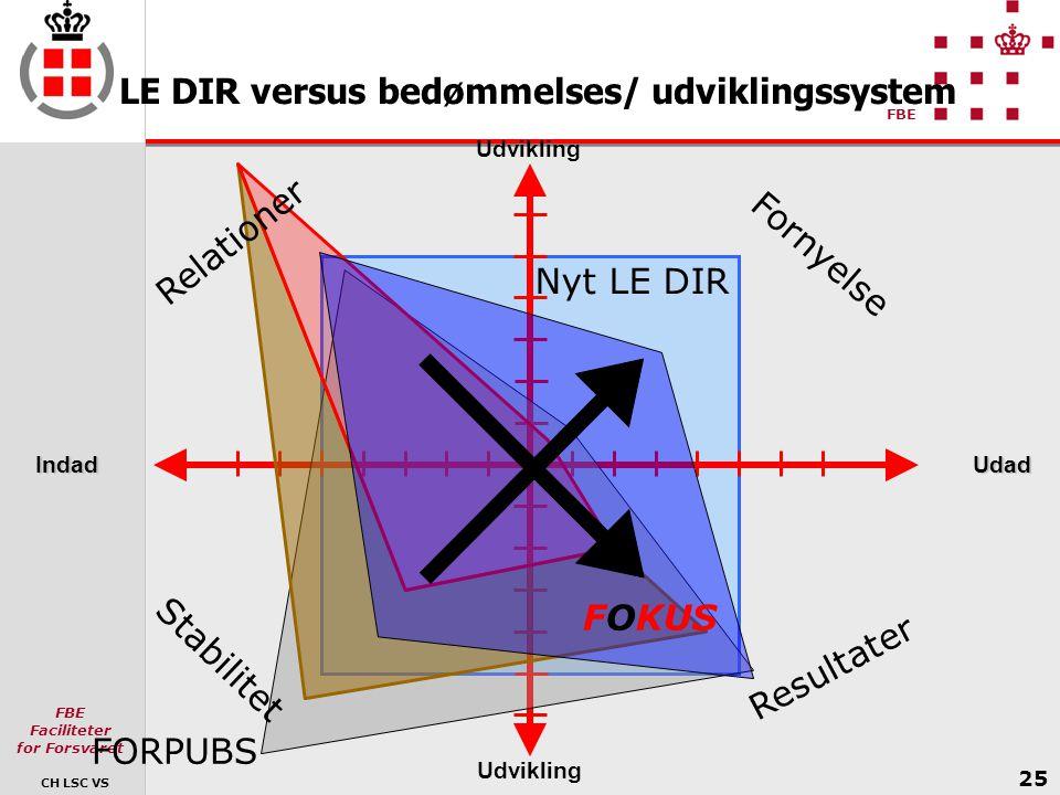 LE DIR versus bedømmelses/ udviklingssystem