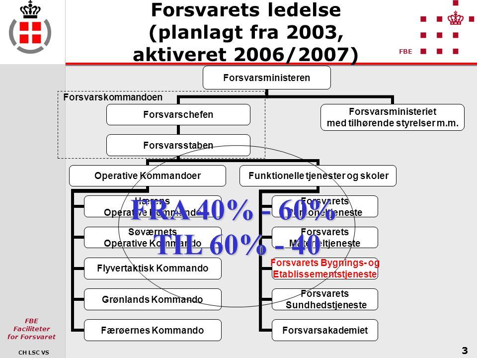 Forsvarets ledelse (planlagt fra 2003, aktiveret 2006/2007)