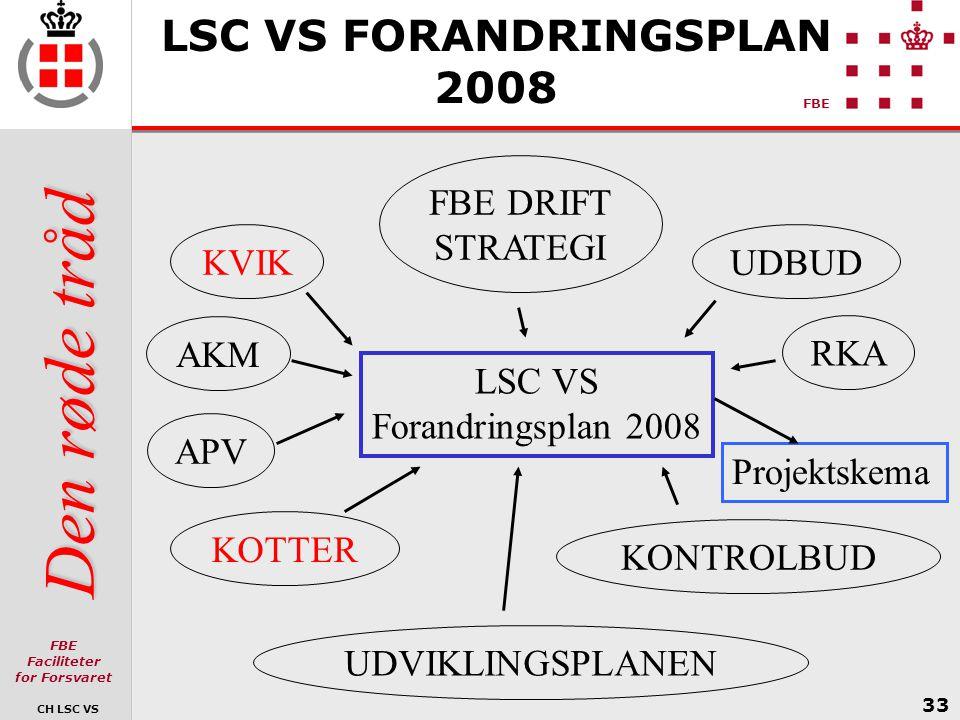 LSC VS FORANDRINGSPLAN 2008