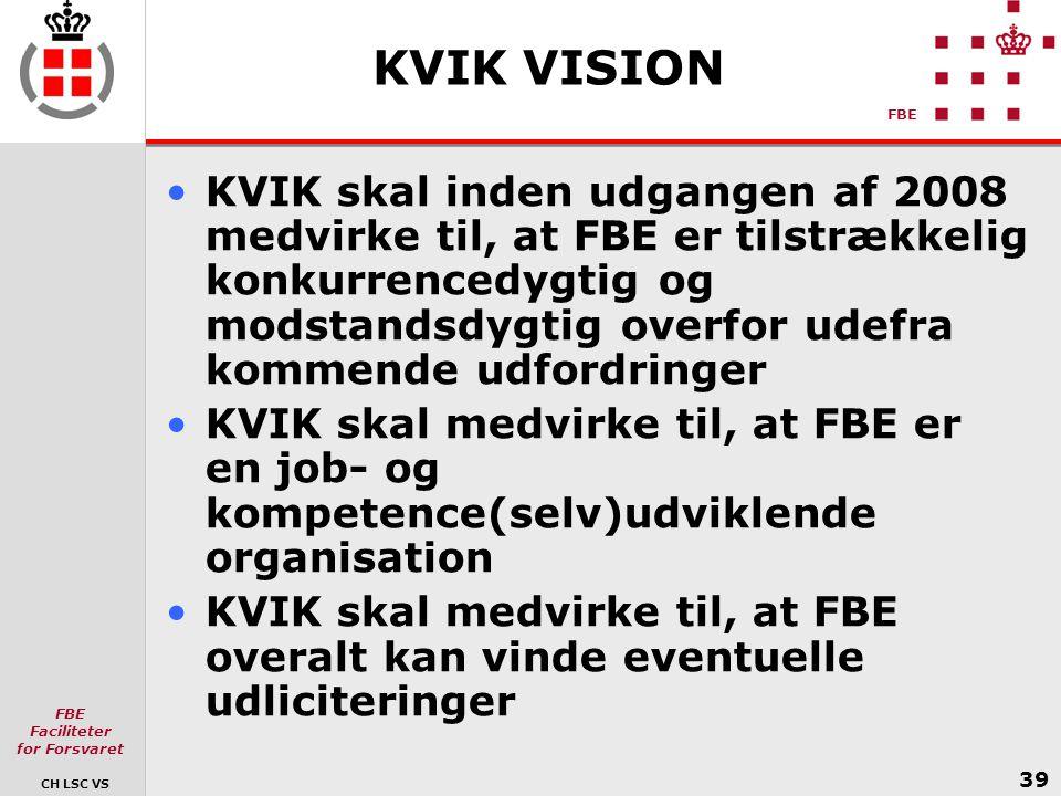 KVIK VISION