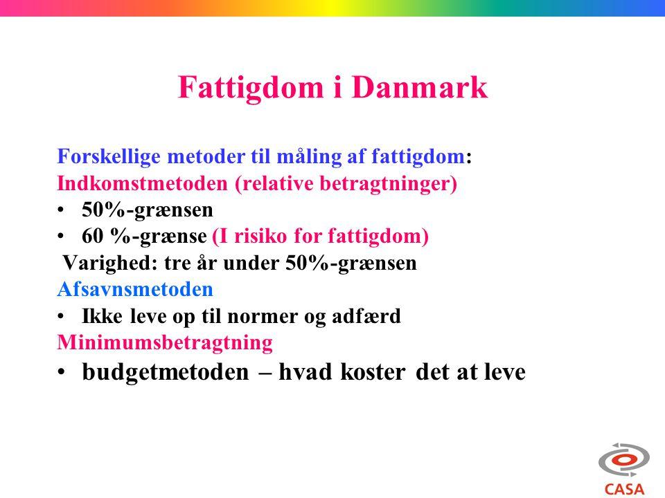 Fattigdom i Danmark budgetmetoden – hvad koster det at leve