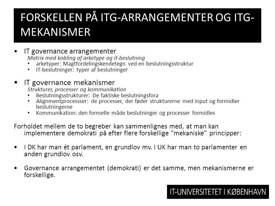 FORSKELLEN PÅ ITG-ARRANGEMENTER OG ITG-MEKANISMER